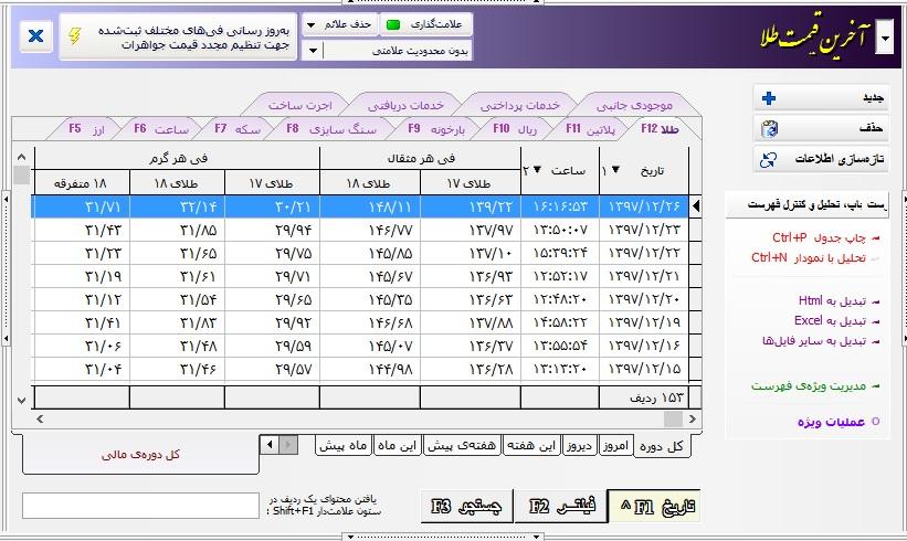 نمایی از صفحه آخرین قیمت ها در برنامه حسابداری مسبح تمام عیار