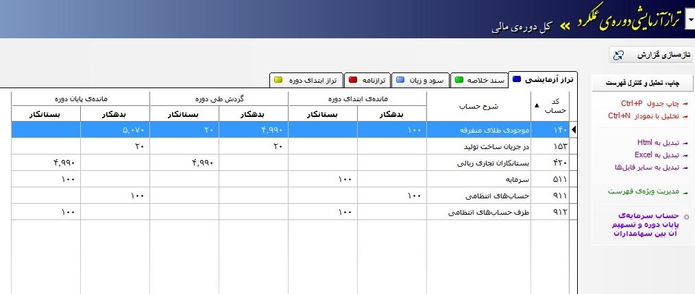 صفحه گزارشات جامع حسابداری رسمی از نرم افزار حسابداری دوبل زرگری با نام فروغ تمام عیار